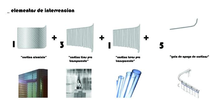 3elementos-proyectoweb
