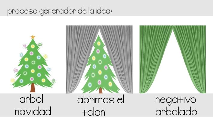 navidad-sin-arbolidea
